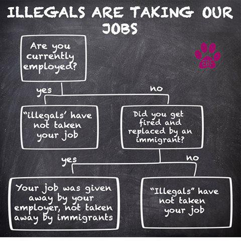 Has an immigrant taken your job